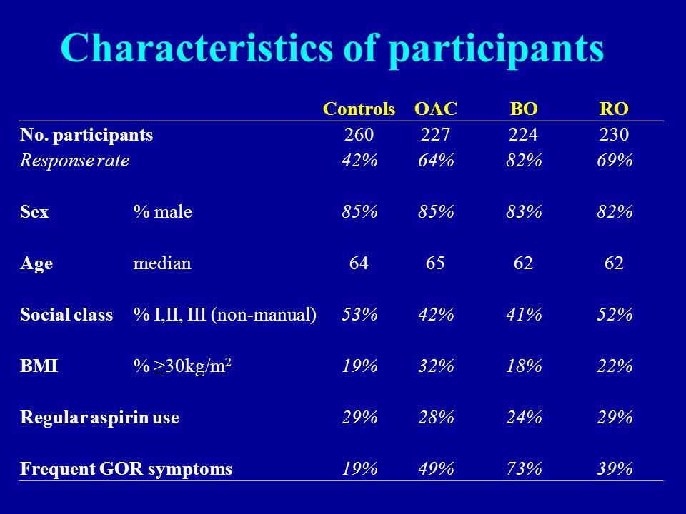 Characteristics of participants ControlsOACBORO No.