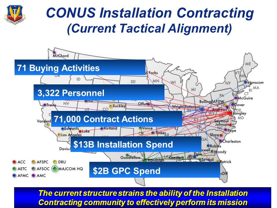 CONUS Installation Contracting (Current Tactical Alignment) 71 Buying Activities3,322 Personnel 71,000 Contract Actions $13B Installation Spend $2B GPC Spend FY06 Data The current structure strains the ability of the Installation Contracting community to effectively perform its mission