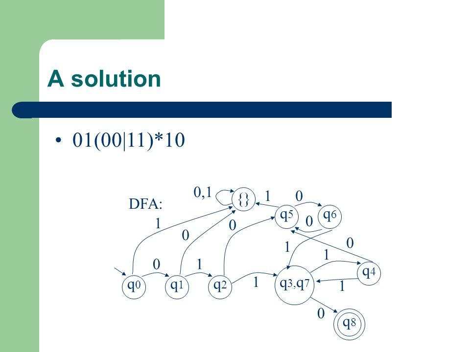A solution 01(00|11)*10 DFA: 01 0 1 0 q0q0 q1q1 q2q2 q5q5 q6q6 q 3, q 7 q4q4 q8q8 1 0 1 0 {} 0,1 1 0 1 0 1
