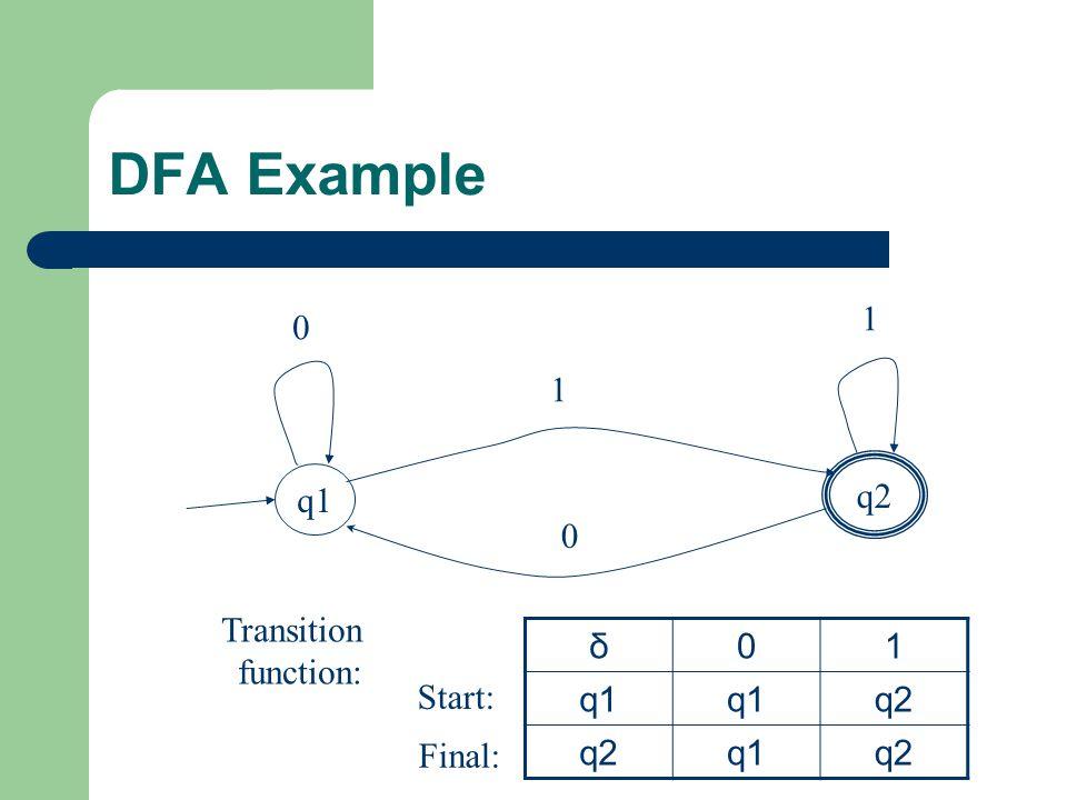 DFA Example q1 q2 1 0 0 1 δ01 q1 q2 q1q2 Transition function: Start: Final: