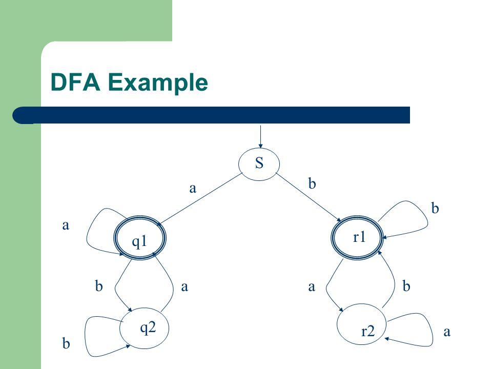 DFA Example S q1 q2 r1 r2 a b a ab b b ab a