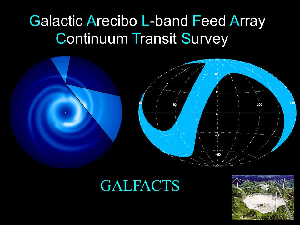 Galactic Arecibo L-band Feed Array Continuum Transit Survey GALFACTS