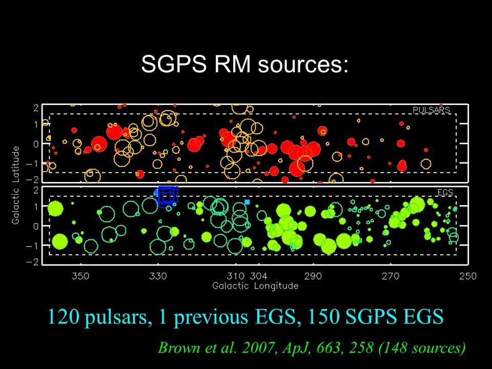 SGPS RM sources: 120 pulsars, 1 previous EGS, 150 SGPS EGS Brown et al.