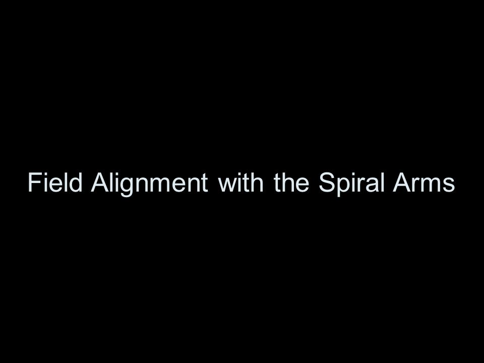 Field Alignment with the Spiral Arms