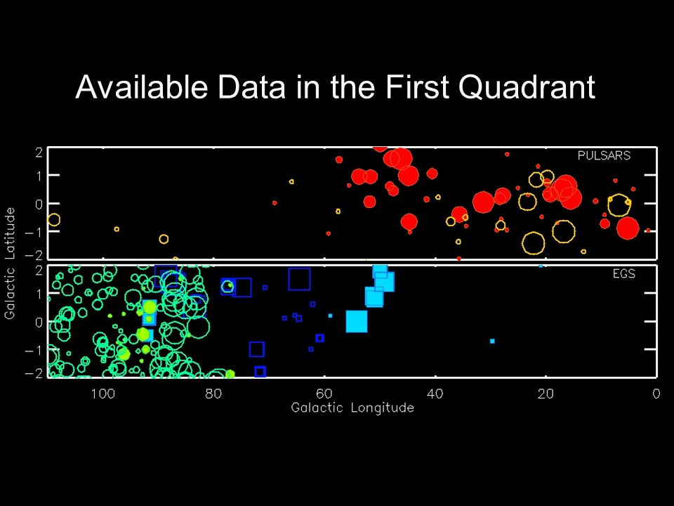 Available Data in the First Quadrant