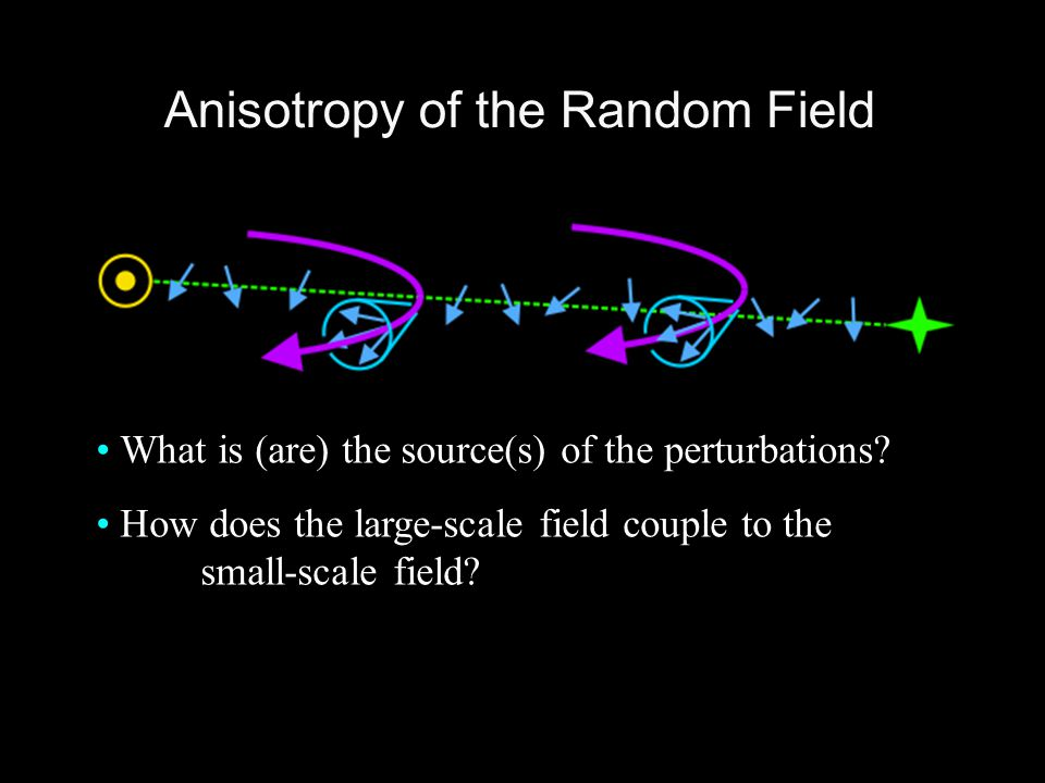 Anisotropy of the Random Field What is (are) the source(s) of the perturbations.