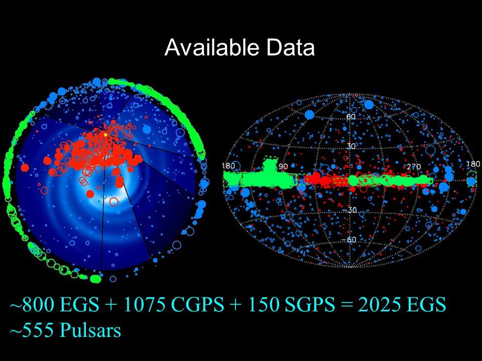Available Data ~800 EGS + 1075 CGPS + 150 SGPS = 2025 EGS ~555 Pulsars