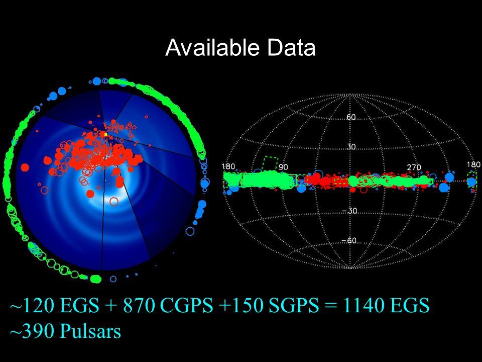 ~120 EGS + 870 CGPS +150 SGPS = 1140 EGS ~390 Pulsars Available Data