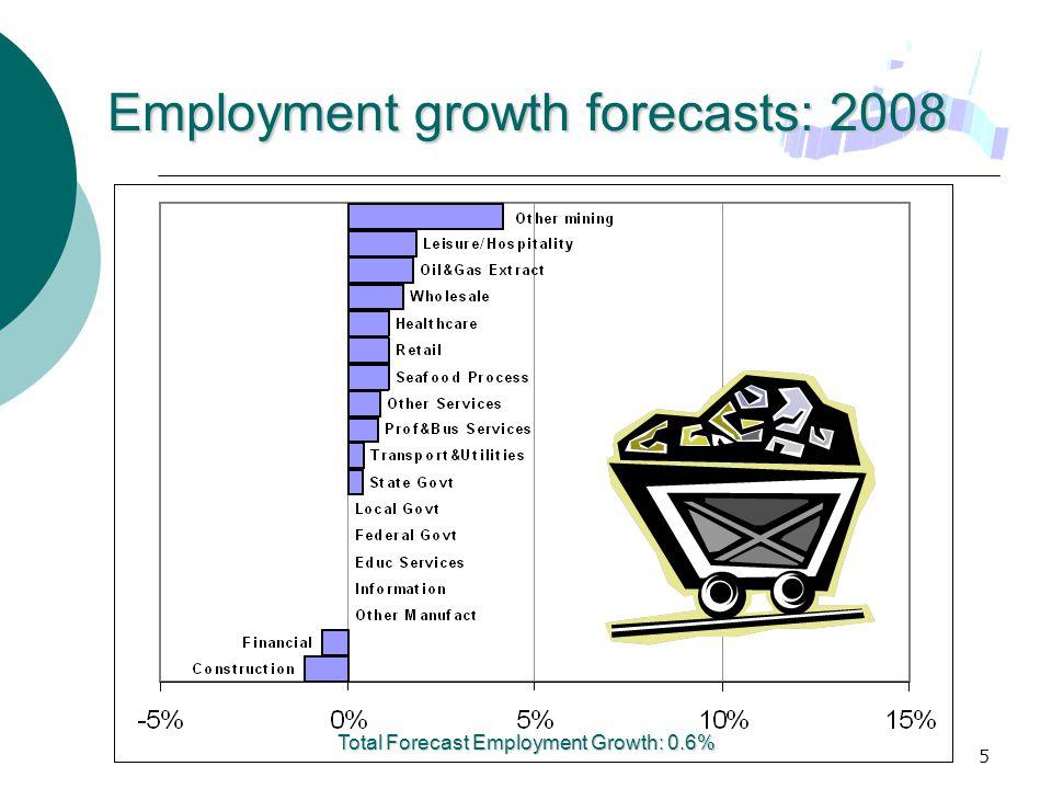 6 Population growth Alaska population estimate: 676,987 as of July 1, 2007