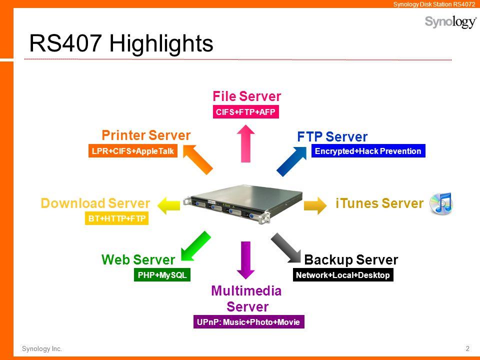 Synology Disk Station RS4072 Synology Inc.2 2 RS407 Highlights File Server FTP Server Backup Server Multimedia Server Web Server Download Server Print