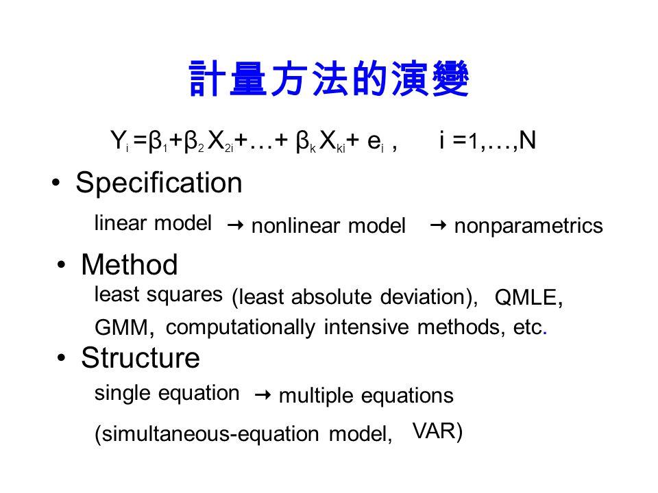 計量方法的演變 Specification Y i =β 1 +β 2 X 2i +…+ β k X ki + e i,i = 1,…,N linear model  nonlinear model  nonparametrics least squares (least absolute de