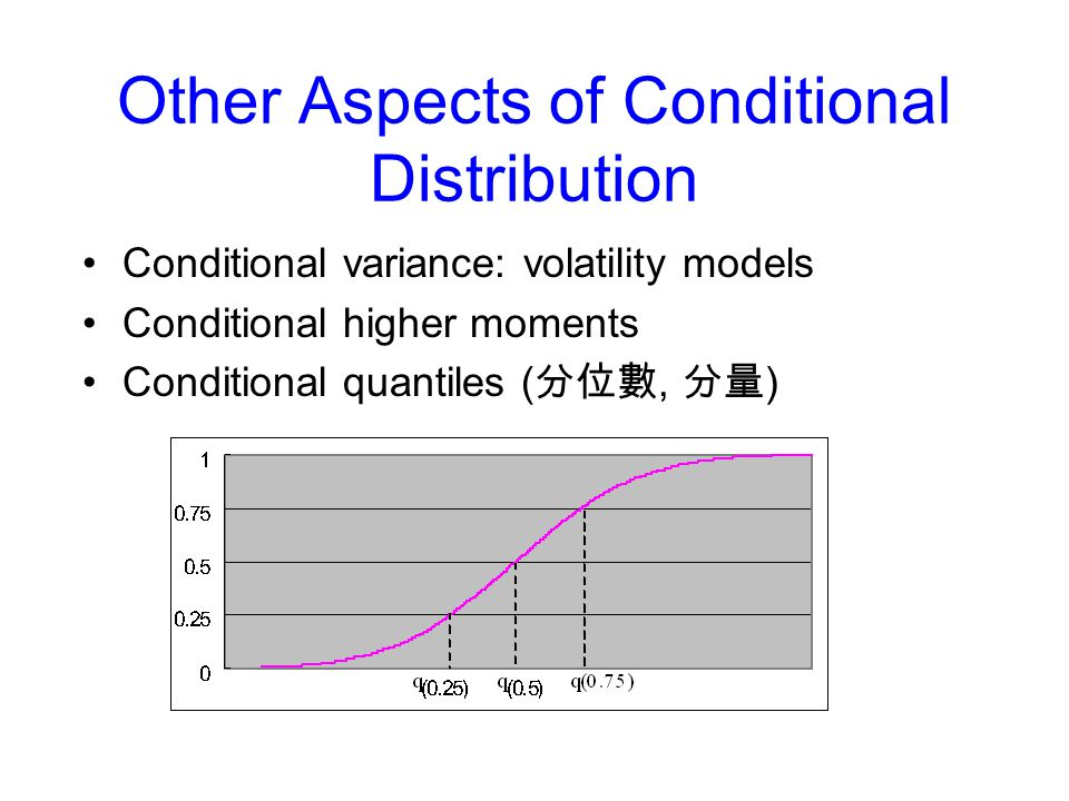Other Aspects of Conditional Distribution Conditional variance: volatility models Conditional higher moments Conditional quantiles ( 分位數, 分量 )
