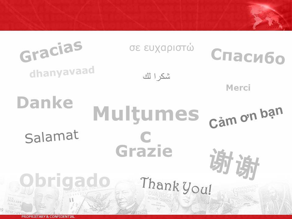 Gracias PROPRIETARY & CONFIDENTIAL Спасибо Grazie Danke Merci 谢谢 σε ευχαριστώ شكرا لك Salamat Obrigado dhanyavaad Thank You! Cảm ơn bạn Mulţumes c