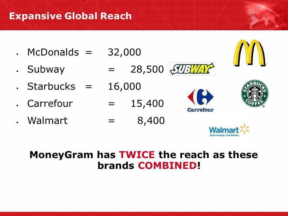 Expansive Global Reach McDonalds =32,000 Subway =28,500 Starbucks=16,000 Carrefour=15,400 Walmart= 8,400 MoneyGram has TWICE the reach as these brands