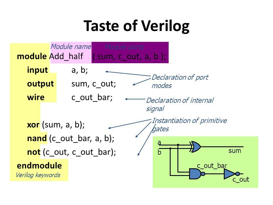 Module ports Module name Verilog keywords Taste of Verilog module Add_half ( sum, c_out, a, b ); inputa, b; outputsum, c_out; wire c_out_bar; xor (sum, a, b); nand (c_out_bar, a, b); not (c_out, c_out_bar); endmodule Declaration of port modes Declaration of internal signal Instantiation of primitive gates c_out a b sum c_out_bar