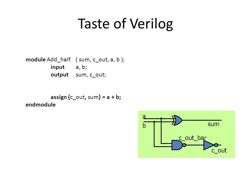 module Add_half ( sum, c_out, a, b ); inputa, b; outputsum, c_out; assign {c_out, sum} = a + b; endmodule c_out a b sum c_out_bar Taste of Verilog