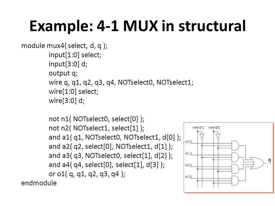 Example: 4-1 MUX in structural module mux4( select, d, q ); input[1:0] select; input[3:0] d; output q; wire q, q1, q2, q3, q4, NOTselect0, NOTselect1; wire[1:0] select; wire[3:0] d; not n1( NOTselect0, select[0] ); not n2( NOTselect1, select[1] ); and a1( q1, NOTselect0, NOTselect1, d[0] ); and a2( q2, select[0], NOTselect1, d[1] ); and a3( q3, NOTselect0, select[1], d[2] ); and a4( q4, select[0], select[1], d[3] ); or o1( q, q1, q2, q3, q4 ); endmodule