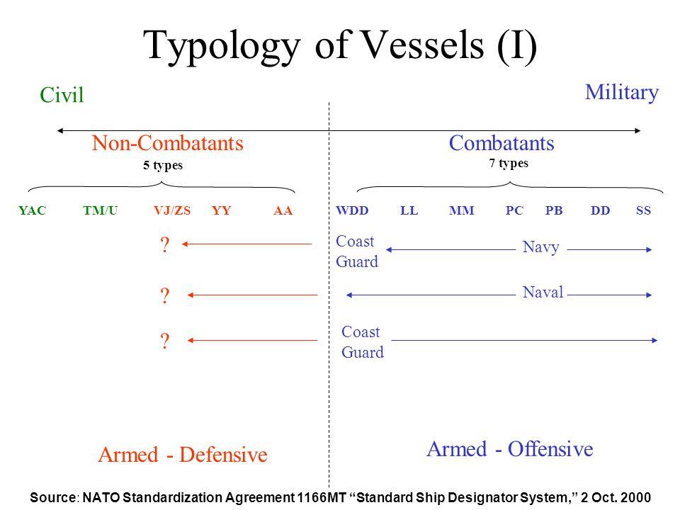 Typology of Vessels (I) Source: NATO Standardization Agreement 1166MT Standard Ship Designator System, 2 Oct.