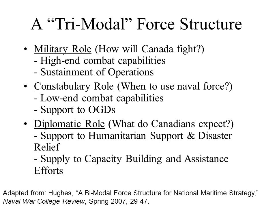 A Tri-Modal Force Structure Military Role (How will Canada fight?) - High-end combat capabilities - Sustainment of Operations Constabulary Role (When to use naval force?) - Low-end combat capabilities - Support to OGDs Diplomatic Role (What do Canadians expect?) - Support to Humanitarian Support & Disaster Relief - Supply to Capacity Building and Assistance Efforts Adapted from: Hughes, A Bi-Modal Force Structure for National Maritime Strategy, Naval War College Review, Spring 2007, 29-47.