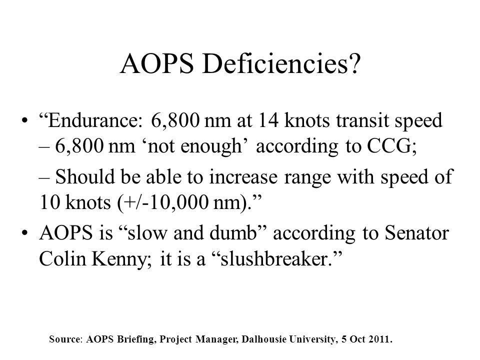 AOPS Deficiencies.
