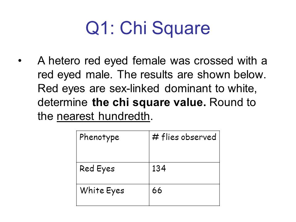 Chi Square Strategy Given—observed You have to figure out expected.