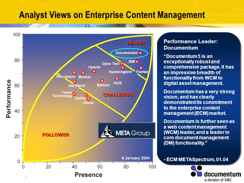 Analyst Views on Enterprise Content Management Performance Leader: Documentum Documentum 5 is an exceptionally robust and comprehensive package.