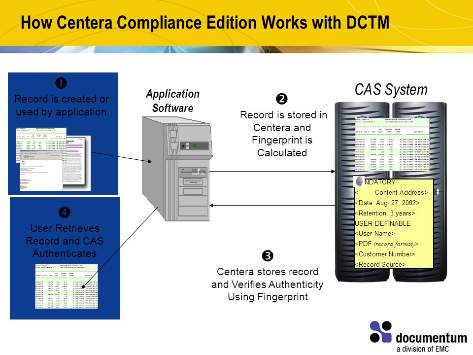 How Centera Compliance Edition Works with DCTM Application Software CAS System  Centera stores record and Verifies Authenticity Using Fingerprint  User Retrieves Record and CAS Authenticates  Record is created or used by application  Record is stored in Centera and Fingerprint is Calculated MANDATORY USER DEFINABLE