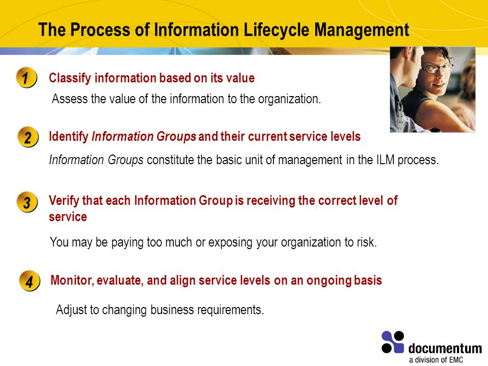 Requirements for Information Lifecycle Management Tiered Storage Integrated Protection and Recovery Dynamic Infrastructure Active Information Management Unified Management Environment Flexible Recovery Levels Meta-Data & Policies Structured Semi-structured Unstructured Business Processes and Applications CRM ERP Proj.