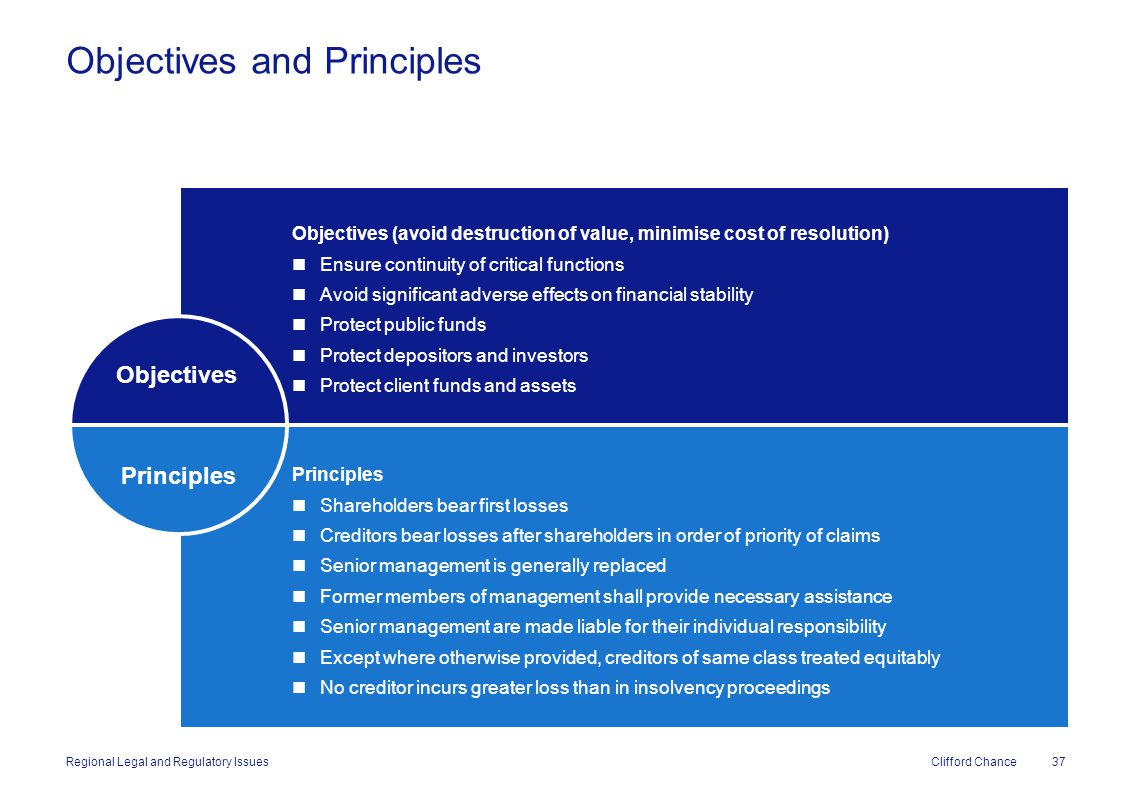 Objectives and Principles 37 Regional Legal and Regulatory Issues Objectives (avoid destruction of value, minimise cost of resolution) Ensure continui