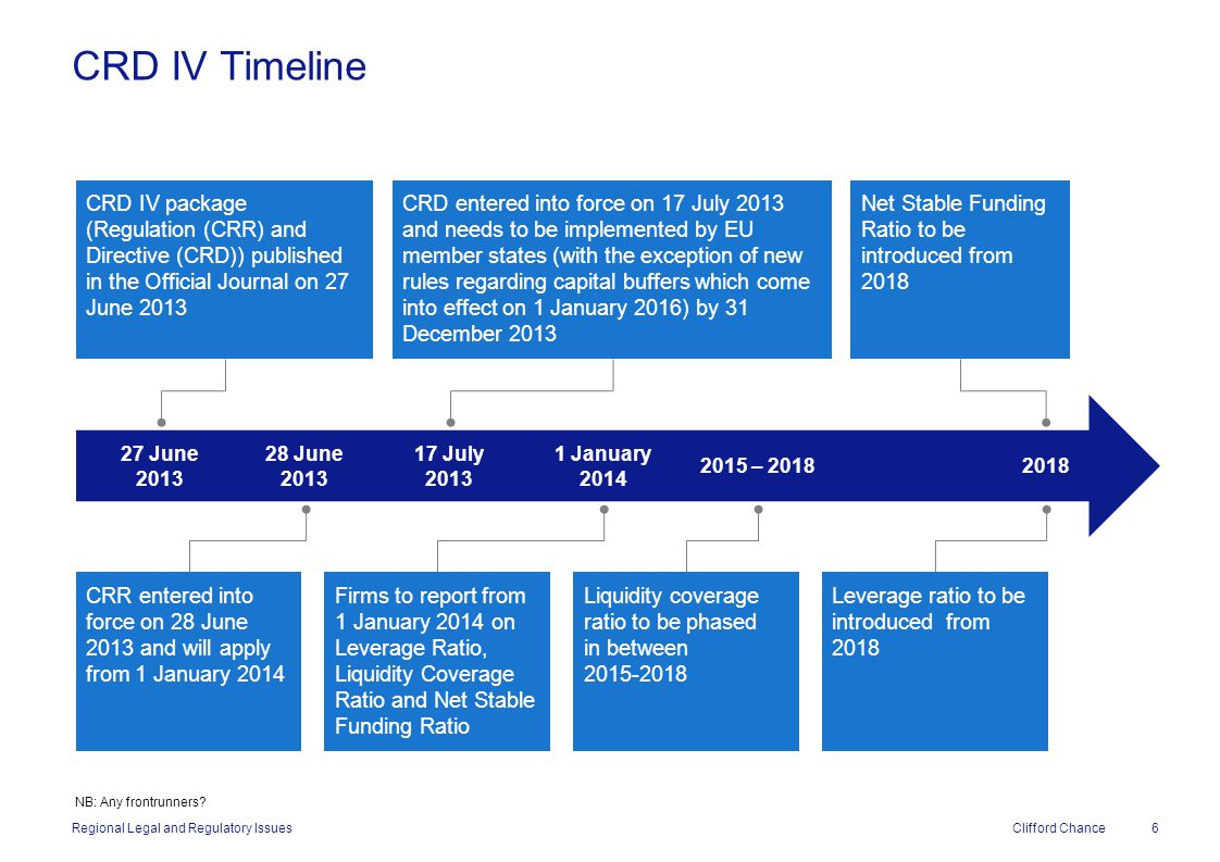 Clifford Chance Financial Stability Board Shadow Banking Policy for SFTs Regional Legal and Regulatory Issues Two 'workstreams' focusing on SFTs: WS3 and WS5 WS5 proposals – to make the securities financing markets more robust e.g.