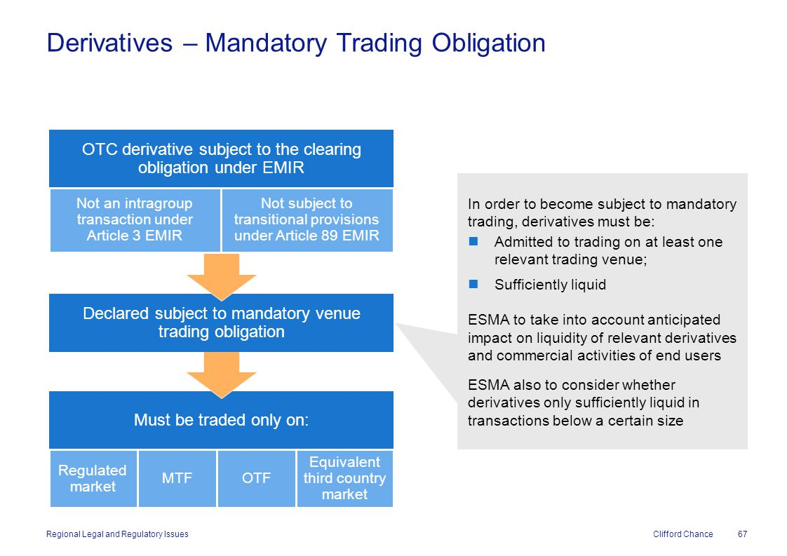 Clifford Chance Derivatives – Mandatory Trading Obligation 67 Regional Legal and Regulatory Issues In order to become subject to mandatory trading, de