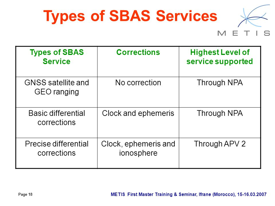 Page 18 METIS First Master Training & Seminar, Ifrane (Morocco), 15-16.03.2007 Types of SBAS Services Types of SBAS Service CorrectionsHighest Level o