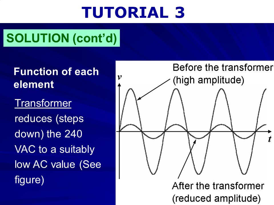 TUTORIAL 3 Q4 A voltage regulator is rated at a nominal output voltage of 12 V for the corresponding input voltage of 20 V.