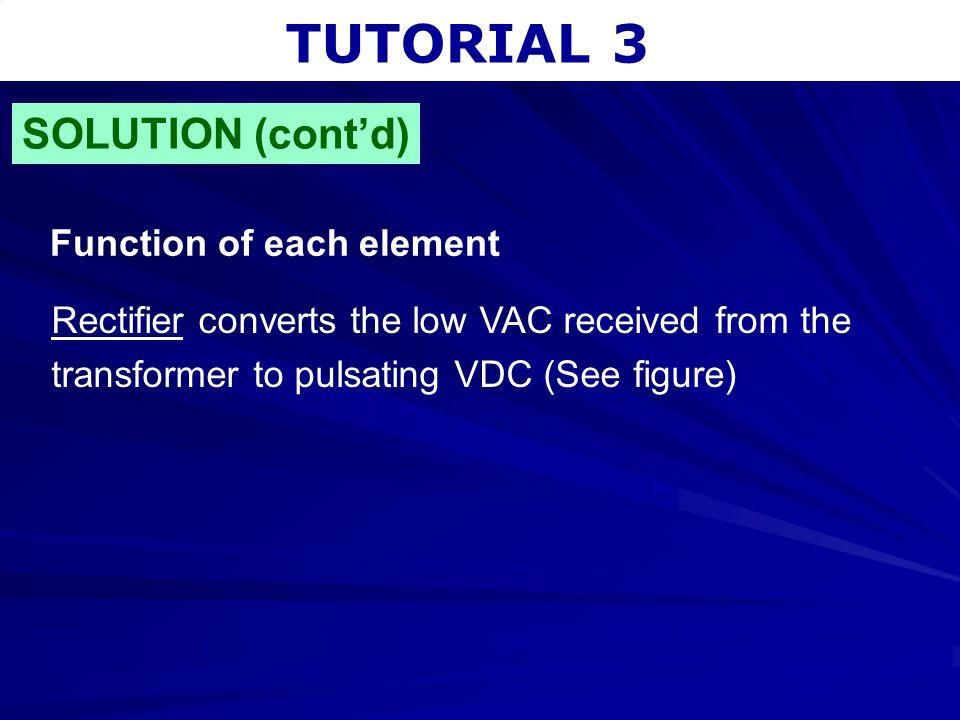 TUTORIAL 3 SOLUTION