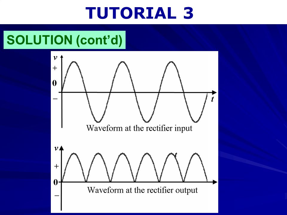 TUTORIAL 3 Function of each element Smoothing circuit, also known as filter, minimizes the ripples appearing in the voltage waveform at the output of the rectifier.