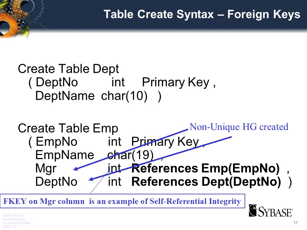 17 EMEA FR/2003 Richard Soundy Technical Specialist EMEA PS Table Create Syntax – Foreign Keys Create Table Dept ( DeptNo int Primary Key, DeptName char(10) ) Create Table Emp ( EmpNo int Primary Key, EmpName char(19), Mgr int References Emp(EmpNo), DeptNo int References Dept(DeptNo) ) Non-Unique HG created FKEY on Mgr column is an example of Self-Referential Integrity