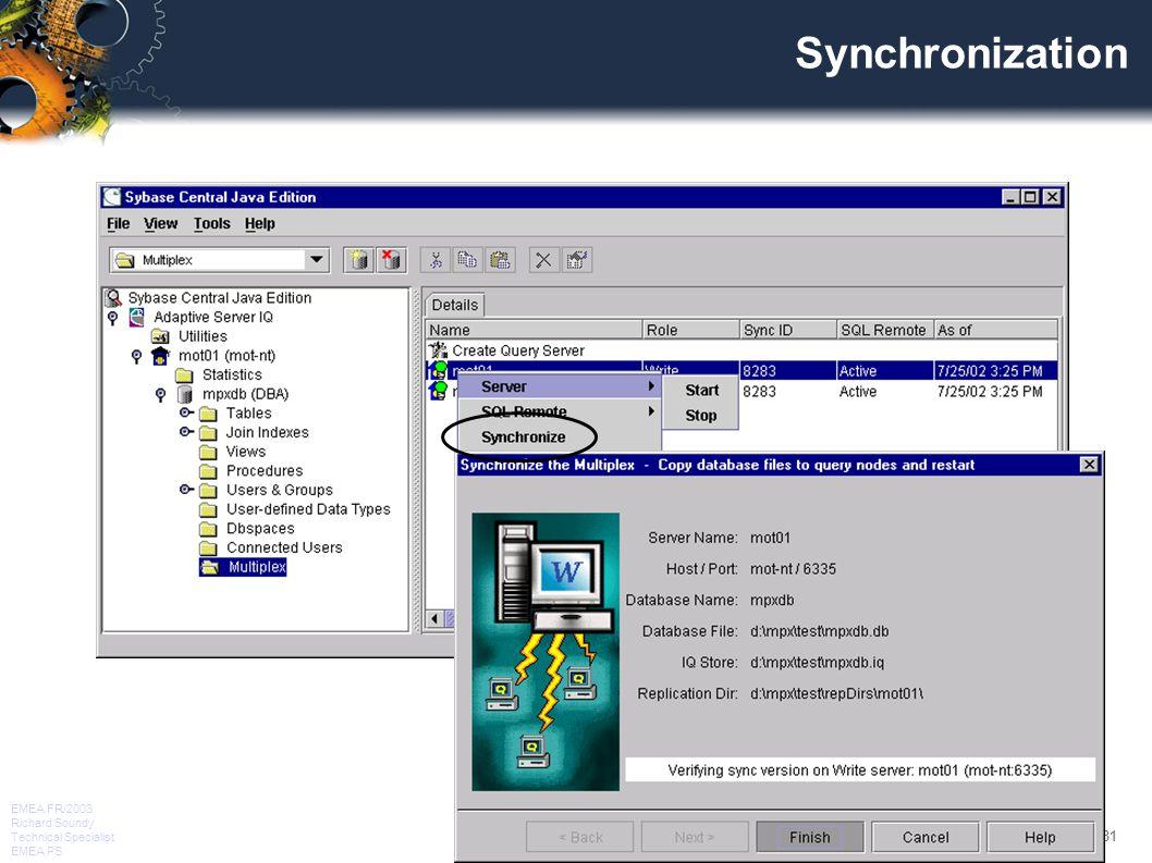 81 EMEA FR/2003 Richard Soundy Technical Specialist EMEA PS Synchronization