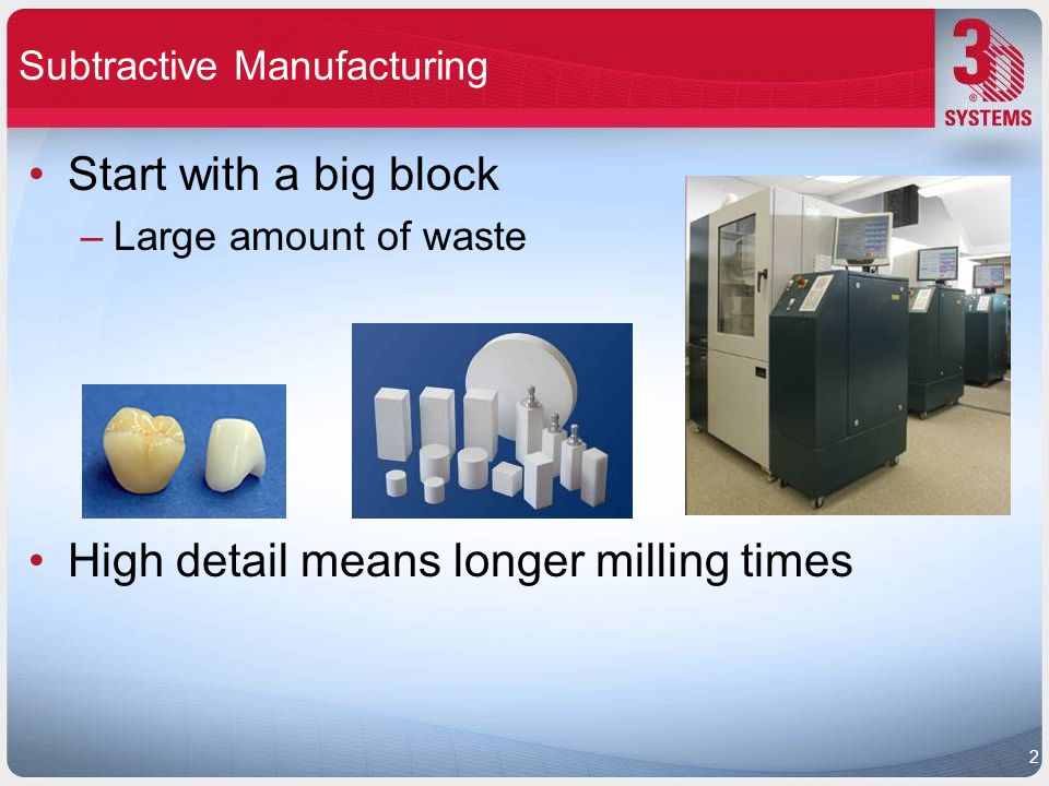 Additive Manufacturing Use only what is required –Small amount of waste High detail with no loss of build speed 3