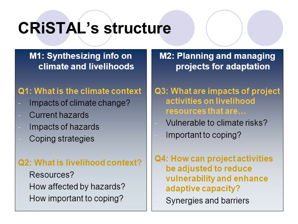 CRiSTAL's structure M1: Synthesizing info on climate and livelihoods Q1: What is the climate context -Impacts of climate change? -Current hazards -Imp