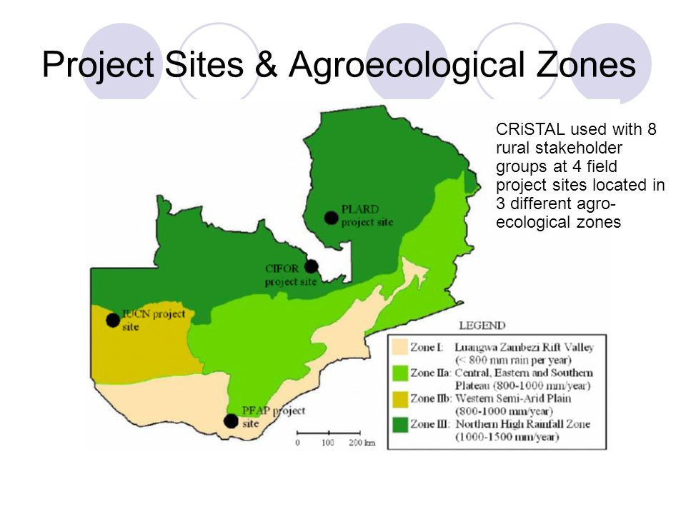 Project Sites & Agroecological Zones CRiSTAL used with 8 rural stakeholder groups at 4 field project sites located in 3 different agro- ecological zones