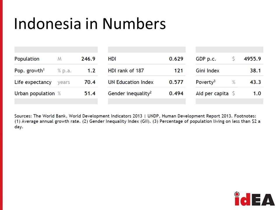 PART 3 Indonesia E Commerce Association