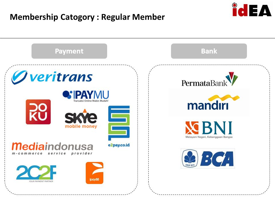 Membership Catogory : Regular Member PaymentBank