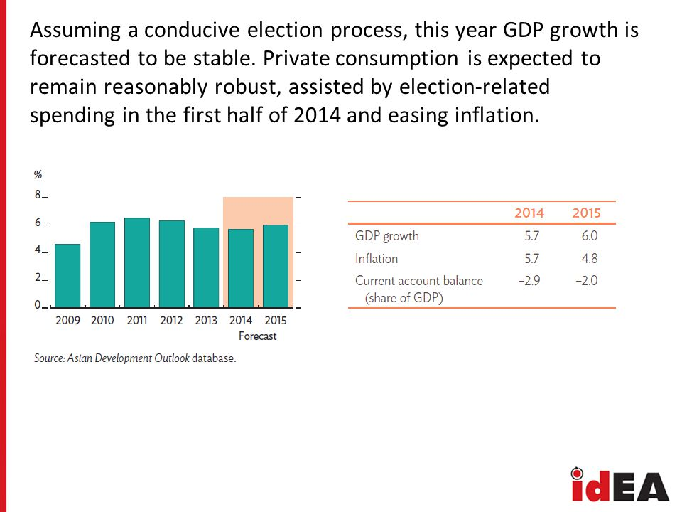 Assuming a conducive election process, this year GDP growth is forecasted to be stable.