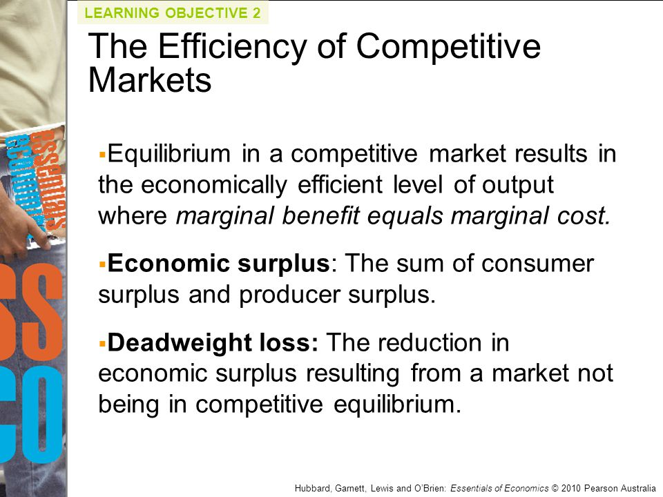 Hubbard, Garnett, Lewis and O'Brien: Essentials of Economics © 2010 Pearson Australia LEARNING OBJECTIVE 2  Equilibrium in a competitive market resul