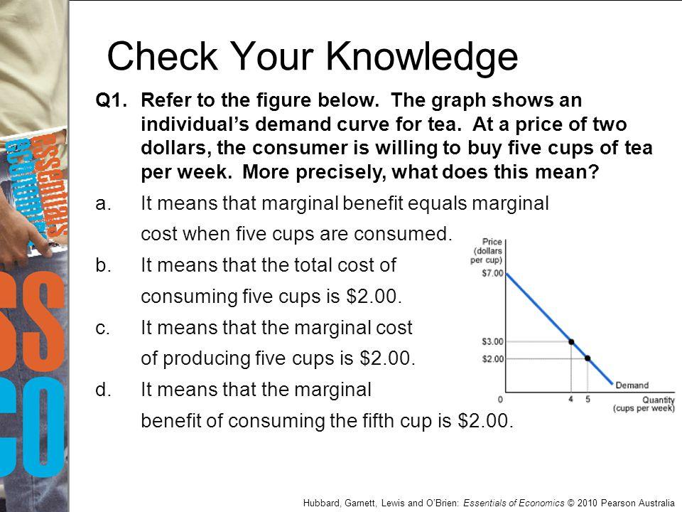 Hubbard, Garnett, Lewis and O'Brien: Essentials of Economics © 2010 Pearson Australia Q1.Refer to the figure below. The graph shows an individual's de