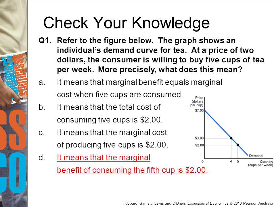 Hubbard, Garnett, Lewis and O'Brien: Essentials of Economics © 2010 Pearson Australia Check Your Knowledge Q1.Refer to the figure below. The graph sho