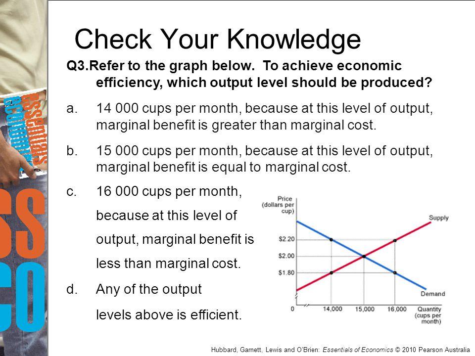 Hubbard, Garnett, Lewis and O'Brien: Essentials of Economics © 2010 Pearson Australia Q3.Refer to the graph below. To achieve economic efficiency, whi