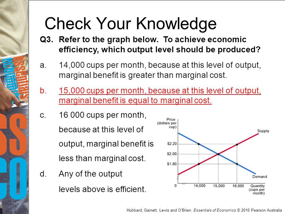 Hubbard, Garnett, Lewis and O'Brien: Essentials of Economics © 2010 Pearson Australia Check Your Knowledge Q3.Refer to the graph below. To achieve eco