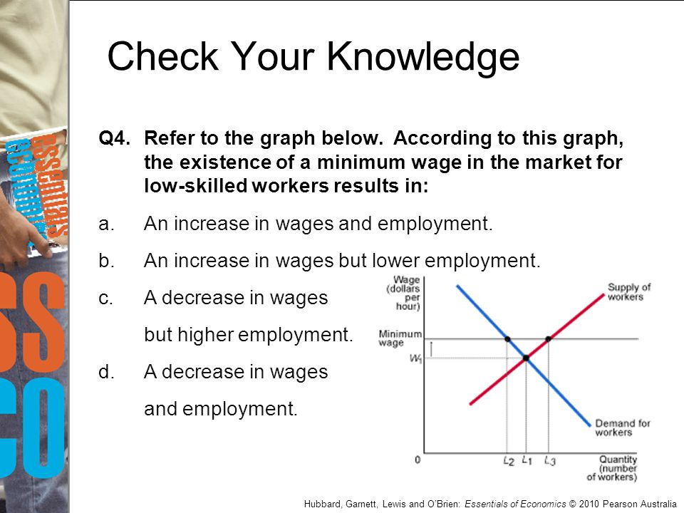 Hubbard, Garnett, Lewis and O'Brien: Essentials of Economics © 2010 Pearson Australia Q4.Refer to the graph below. According to this graph, the existe