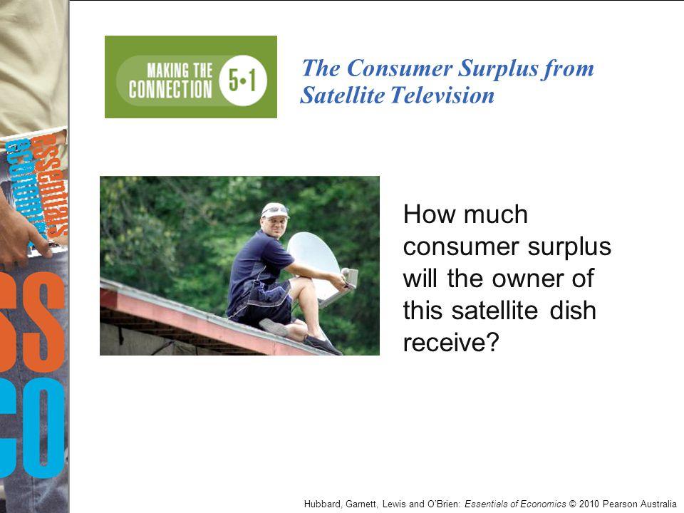 Hubbard, Garnett, Lewis and O'Brien: Essentials of Economics © 2010 Pearson Australia The Consumer Surplus from Satellite Television How much consumer